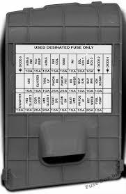 kia picanto (sa; 2004 2007) \u003c fuse box diagram  at Fuse Box Diagram Kia Picanto 2006 Manual