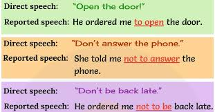 Reported Commands And Requests In English 7 E S L