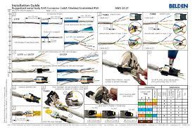 cat5e wiring diagram a or b webtor me Cat5 Phone Wiring Diagram cat5e wiring diagram a or b