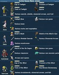 Breath Of The Wild Amiibo Chart The Legend Of Zelda Breath Of The Wild Amiibo Item Guide