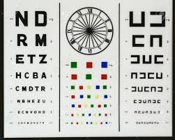 Astigmatism Chart Optometric Chart To Control Vision Problems Such As Myopia Hyperopia
