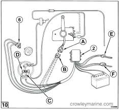yamaha outboard trim gauge wiring diagram assembly tropicalspa co yamaha outboard trim gauge wiring diagram assembly