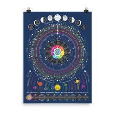 2018 Cosmic Calendar Australia Cosmic Calendar Moon