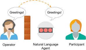 Conceiving an application ontology to model patient human papillomavirus  vaccine counseling for dialogue management | BMC Bioinformatics | Full Text