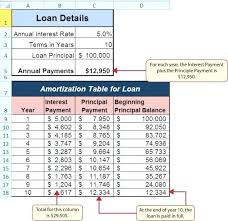 Student Loan Repayment Excel Spreadsheet Large Size Of Spreadsheet Amortization Schedule Template