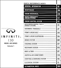1996 infiniti i30 wiring diagram 1996 image wiring 2001 infiniti i30 repair shop manual original on 1996 infiniti i30 wiring diagram