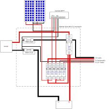 off grid solar wiring diagram cable tv wiring diagram \u2022 free solar panel wiring series vs parallel at Solar Wiring Diagram