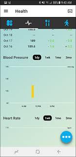 Track My Blood Pressure How Do I Track My Blood Pressure Measurements Wellsmith Knowledge