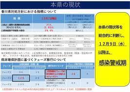 新型 コロナ ウイルス 香川 県