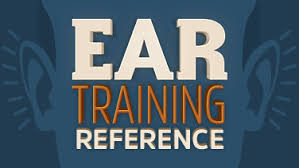 Song References For Interval Ear Training Justinguitar Com