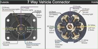 hopkins 6 way wiring diagram squished me 5 Pin Trailer Wiring Diagram hopkins 7 pin trailer wiring diagram brainglue