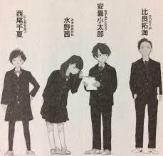 Anichart Spring 2017 Anime Chart Tsuki Ga Kirei
