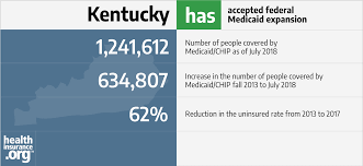 Texas Medicaid Eligibility Chart Kentucky And The Acas Medicaid Expansion Eligibility