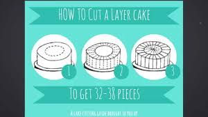 Indydebi Cake Cutting Chart Cake Cutting Guide Infographic How To Cut A Layer Cake