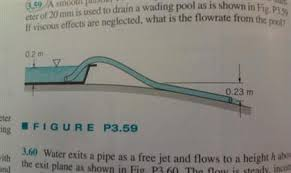 long garden hose with an inside diameter of 20 mm is used to drain a wading pool as shown if viscous effects are neglected what is the flow rate from