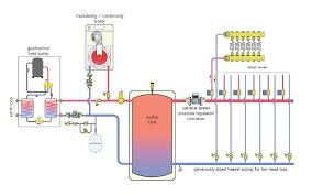 piping diagram for radiant floor heat the wiring diagram geothermal heat pump mod con boiler for radiant floor heating wiring diagram
