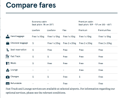 Norwegian Seating Chart Low Cost Done Right My Complete Experience Flying Norwegian