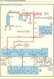 chevelle wiring diagram 1981 data wiring diagrams \u2022 1968 Chevelle Wiring Harness Diagram at 1968 Chevy Chevelle Wiring Diagram
