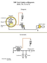 briggs stratton wiring diagram and coil great installation of briggs coil wiring diagram detailed wiring diagram rh 7 6 ocotillo paysage com harley davidson coil wiring diagram briggs stratton ignition diagram