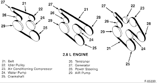 1987 2 8l serpentine belt diagram needed s 10 forum this image has been resized click this bar to view the full image