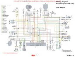 polaris ranger wiring diagram images polaris ranger  2007 polaris ranger wiring diagram 2007 wiring diagram