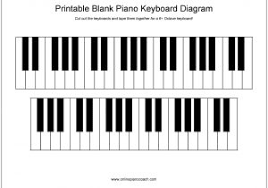Piano Note Chart Piano Notes Chart Printable Note Chart Thinkpawsitive