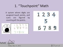 Math Touch Points Chart Things That Should Be Banned From The Elementary Math Class