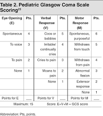 Pediatric Glasgow Coma Scale Chart Multiple Trauma Management In Pediatric Patients In The Ed
