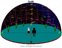 Rasc Calgary Centre Right Ascension And Declination