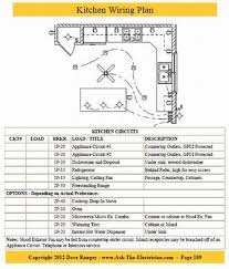 top 25 best electrical wiring diagram ideas on pinterest Electrical Wiring Diagram Books how to guide for home electrical wiring fully illustrated, step by step instructions, easy to understand, wiring diagrams and electrical codes electrical wiring diagram books pdf