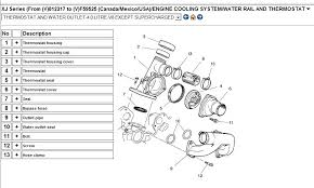 jaguar engine diagrams hoses jaguar diy wiring diagrams 2001 jaguar xj sport engine diagram 2001 home wiring diagrams