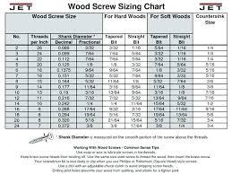 Drill Sizes For Wood Screws Northlasvegasgaragedoors Co
