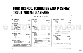 1966 ford mustang alternator wiring schematic images ideas cool bronco wiring diagram nilza on 1966 ford