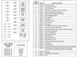 Understanding Your Import Car's Electrical System also Fuse box BMW X3 E83 furthermore 97 Bmw 318i Fuse Box Diagram  Schematic Diagram  Electronic besides  in addition BMW Fuse Check Replace DIY   YouTube further 97 Land Rover Discovery Wiring 2005 Toyota Highlander Fuse Diagram as well Bmw Instrument Cluster Wiring Diagram  Schematic Diagram  Electronic likewise BMW GM3 Wiring   Connections further 2010 Chevrolet Traverse Fuse Diagram   Ricks Free Auto Repair Advice likewise  further How to make your own BMW special cooling system   drive belt. on bmw fuse box circuit diagram symbols www bmwgm com images e underhood