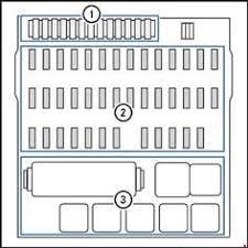 mercedes benz atego fuse box diagram fuse diagram mercedes benz atego fuse box diagram