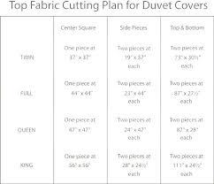Comforter Measurements Chart King Size Duvet Cover Dimensions Inoutofthefog Com