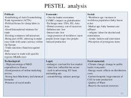 best pestel analysis example ideas great pestel analysis google search