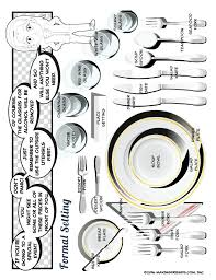 formal dining place setting picture. printable formal dinner place setting dining picture