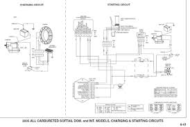 harley turn signal wiring diagram harley davidson wiring diagrams 2005 american ironhorse owners manual at American Ironhorse Wiring Diagram Pdf