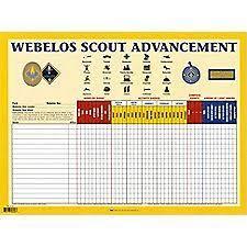 Tiger Advancement Chart Pin On Boy Scouts