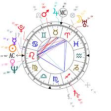 Gary Oldman Birth Chart Astrology And Natal Chart Of Andy Warhol Born On 1928 08 06