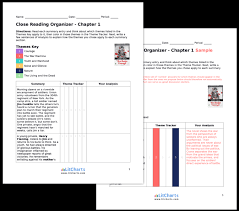 red badge of courage essay my first day at new job essay  the red badge of courage study guide from the creators the teacher edition of the litchart define courage essay