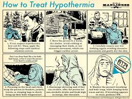 Treat Hypothermia Properly With This Handy Chart