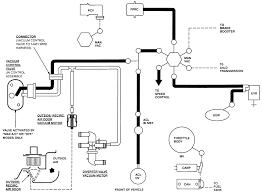 watch more like 1994 ford van vacuum diagrams repair guides vacuum diagrams vacuum diagrams autozone com