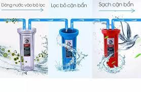 Máy lọc nước RO nóng lạnh 2 vòi SUNHOUSE SHR76210CK 10 cấp lọc - Bao gồm tủ  cường lực
