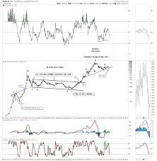 Top 40 Charts 2011 Late Friday Night Charts Some Long Term Gold And Currency