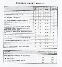 medical office patient satisfaction survey - pacq.co