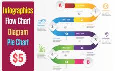 24 Best Flow Chart Services To Buy Online Fiverr