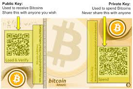 Click the paper wallet tab and print the page on high quality setting. How To Send Bitcoins From A Paper Wallet 99 Bitcoins
