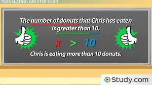 translating math sentences to